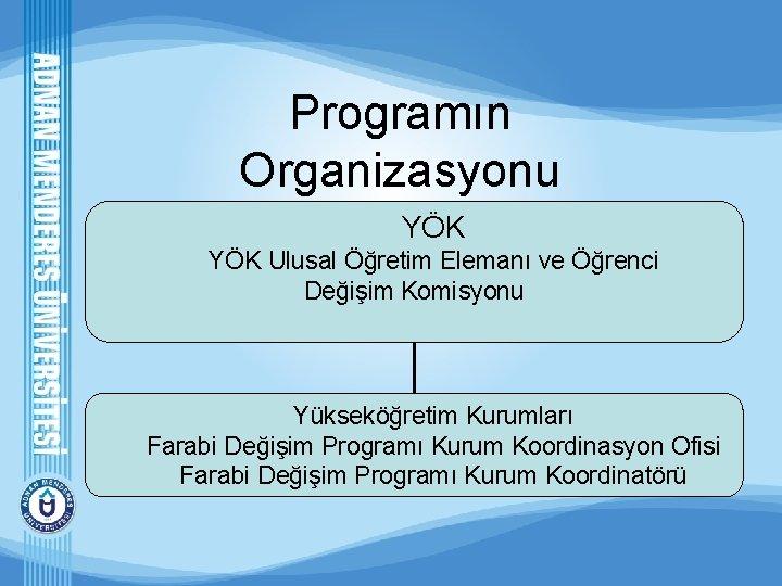 Programın Organizasyonu YÖK Ulusal Öğretim Elemanı ve Öğrenci Değişim Komisyonu Yükseköğretim Kurumları Farabi Değişim