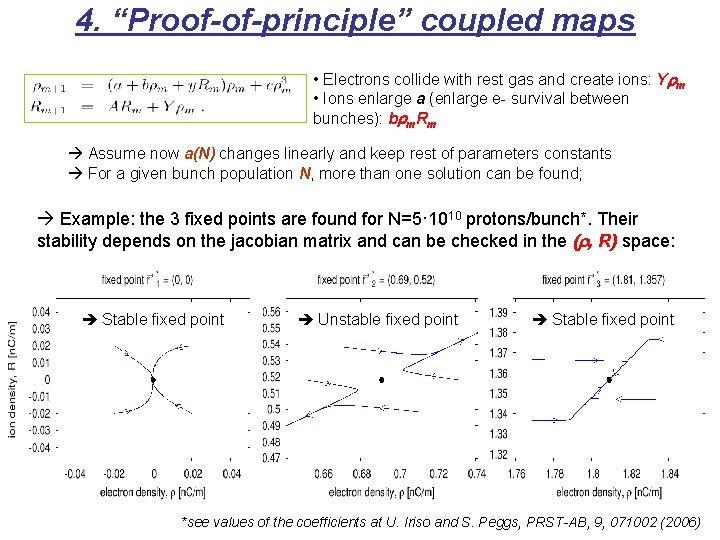 """4. """"Proof-of-principle"""" coupled maps • Electrons collide with rest gas and create ions: Y"""