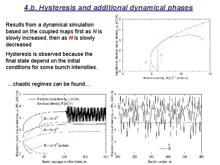 4. b. Hysteresis and additional dynamical phases Results from a dynamical simulation based on