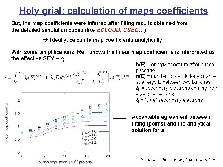 Holy grial: calculation of maps coefficients But, the map coefficients were inferred after fitting