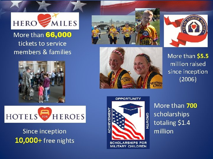 More than 66, 000 tickets to service members & families Sinception 10, 000+ free
