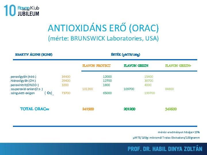 ANTIOXIDÁNS ERŐ (ORAC) (mérte: BRUNSWICK Laboratories, USA) REAKTIV ÁGENS (RONS) ÉRTÉK (µMTE/100 g) FLAVON
