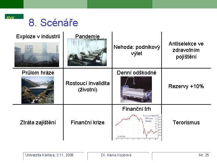 8. Scénáře Exploze v industrii Pandemie Nehoda: podnikový výlet Průlom hráze Antiselekce ve zdravotním