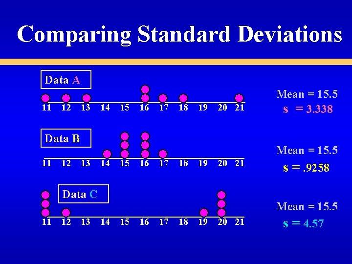 Comparing Standard Deviations Data A 11 12 13 14 15 16 17 18 19