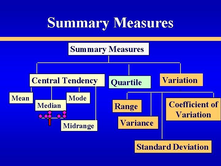 Summary Measures Central Tendency Mean Median Mode Midrange Quartile Range Variance Variation Coefficient of