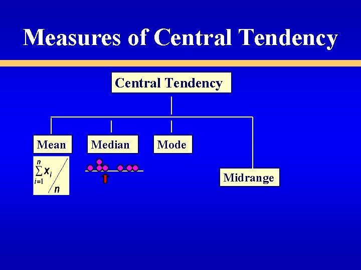 Measures of Central Tendency Mean Median Mode Midrange