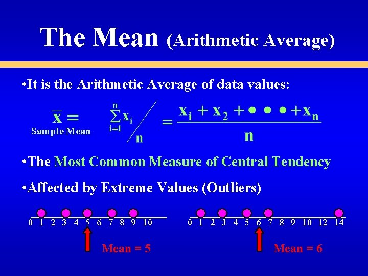 The Mean (Arithmetic Average) • It is the Arithmetic Average of data values: Sample