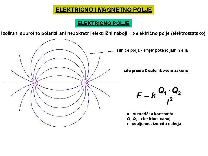 ELEKTRIČNO I MAGNETNO POLJE ELEKTRIČNO POLJE izolirani suprotno polarizirani nepokretni električni naboji električno polje
