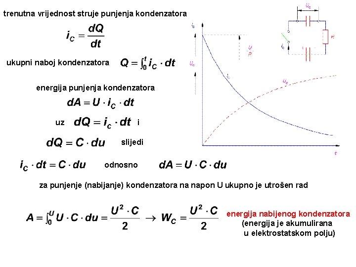trenutna vrijednost struje punjenja kondenzatora ukupni naboj kondenzatora energija punjenja kondenzatora uz i slijedi