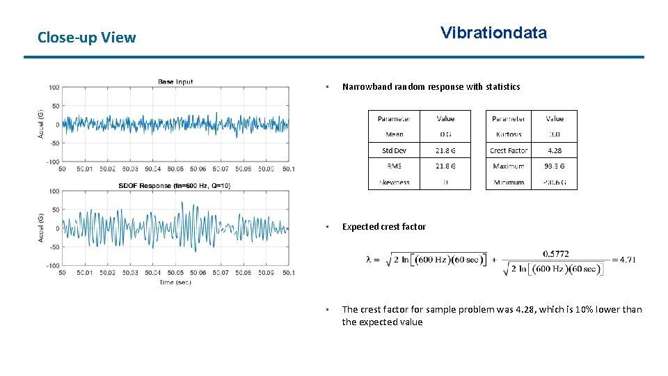 Vibrationdata Close-up View • Narrowband random response with statistics • Expected crest factor •