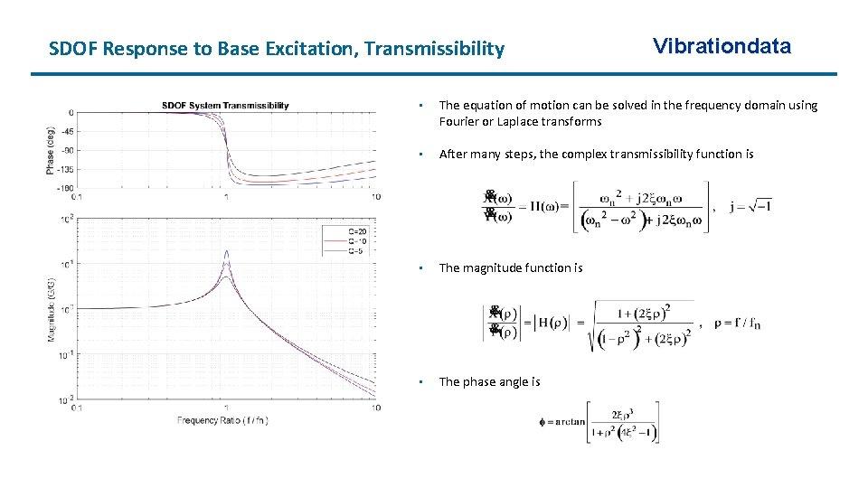 SDOF Response to Base Excitation, Transmissibility Vibrationdata • The equation of motion can be