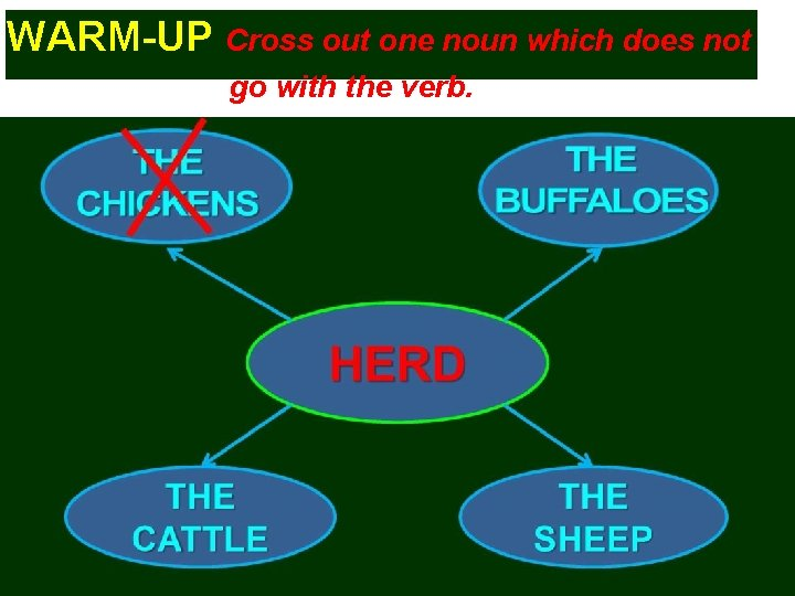 WARM-UP Cross out one noun which does not go with the verb.