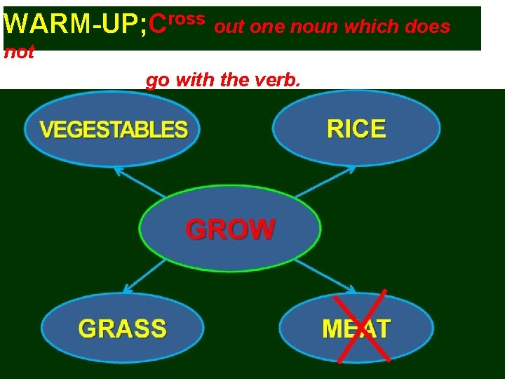 WARM-UP; Cross out one noun which does not go with the verb.