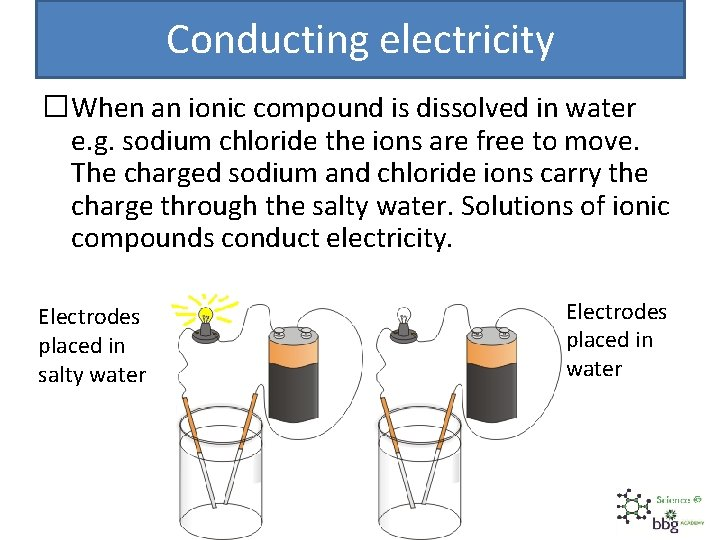 Conducting electricity �When an ionic compound is dissolved in water e. g. sodium chloride
