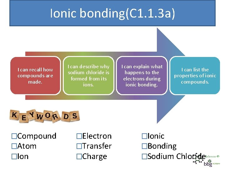 Ionic bonding(C 1. 1. 3 a) I can recall how compounds are made. �Compound