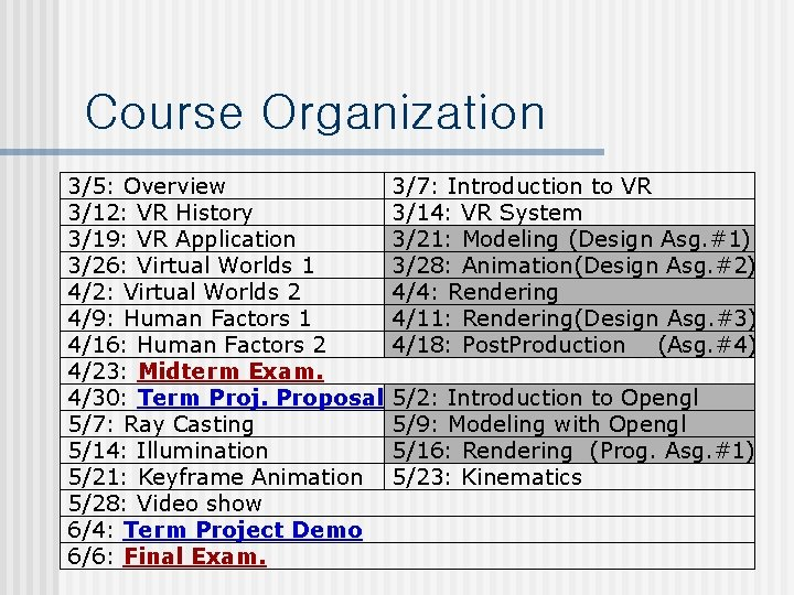 Course Organization 3/5: Overview 3/12: VR History 3/19: VR Application 3/26: Virtual Worlds 1