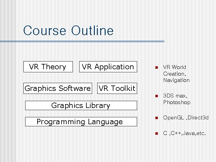 Course Outline VR Theory VR Application Graphics Software n VR World Creation, Navigation n