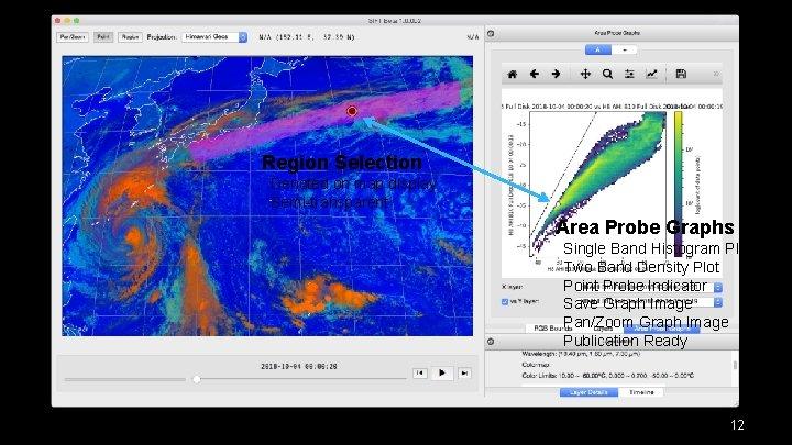Region Selection Denoted on map display Semi-transparent Area Probe Graphs Single Band Histogram Plot