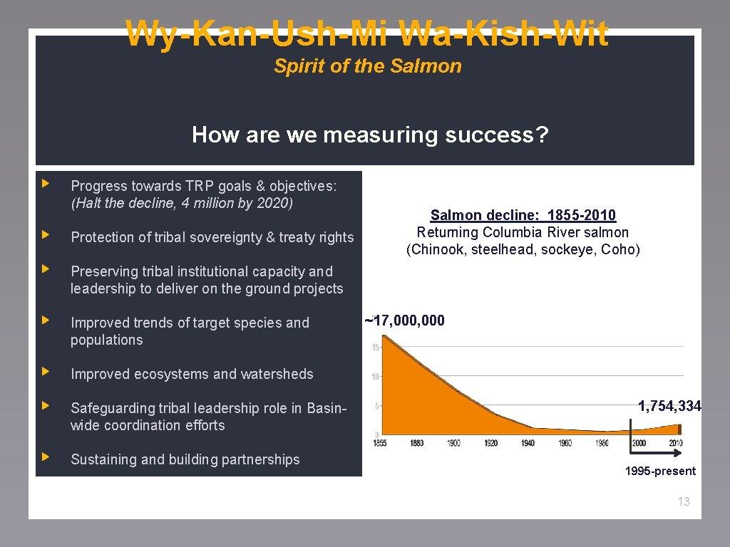 Wy-Kan-Ush-Mi Wa-Kish-Wit Spirit of the Salmon How are we measuring success? Progress towards TRP