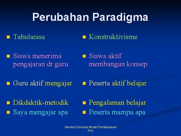 Perubahan Paradigma n Tabularasa n Konstruktivisme n Siswa menerima pengajaran dr guru n Siswa