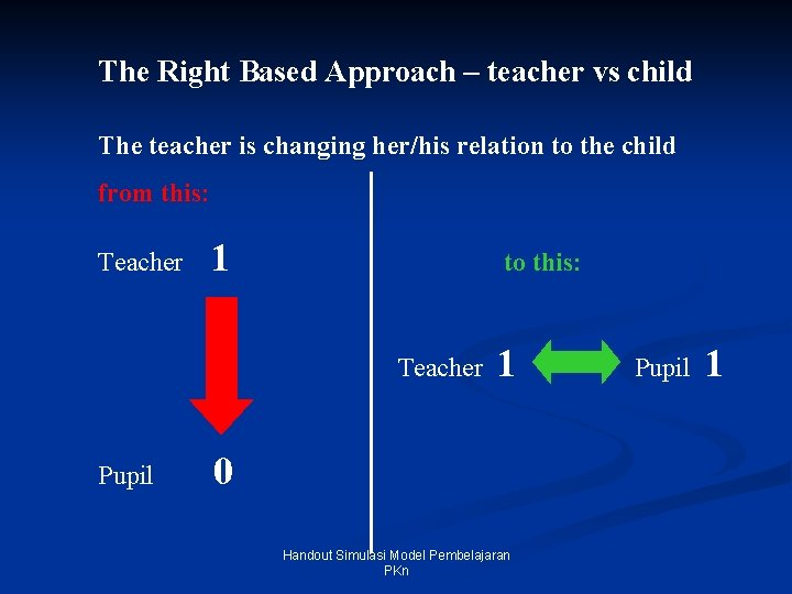 The Right Based Approach – teacher vs child The teacher is changing her/his relation