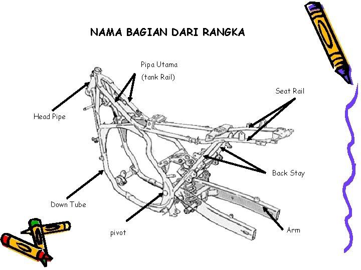 NAMA BAGIAN DARI RANGKA Pipa Utama (tank Rail) Seat Rail Head Pipe Back Stay
