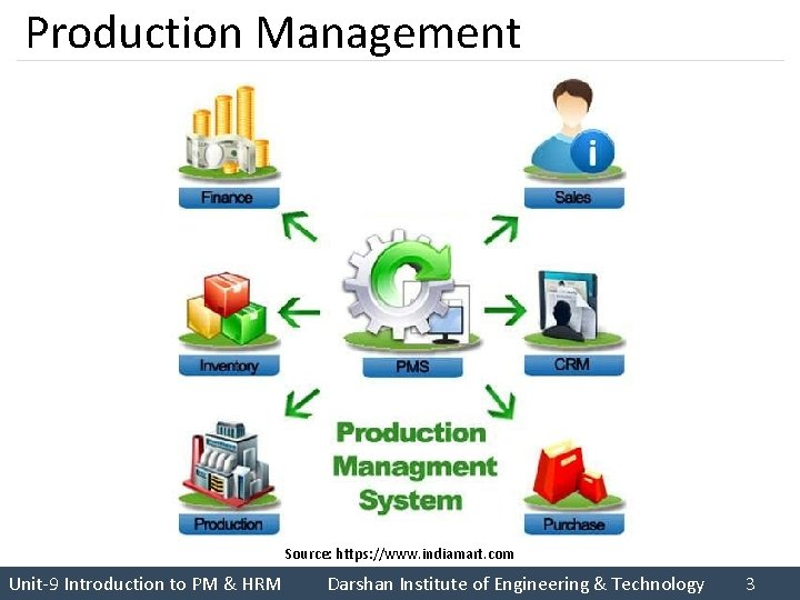 Production Management Source: https: //www. indiamart. com Unit-9 Introduction to PM & HRM Darshan