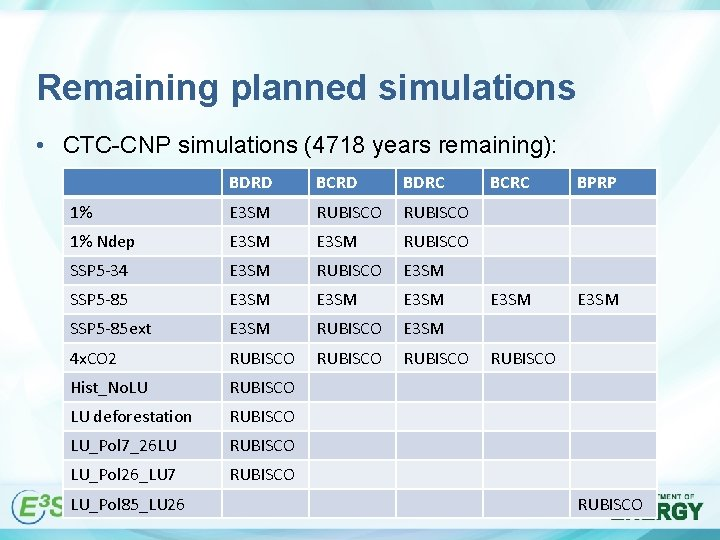 Remaining planned simulations • CTC-CNP simulations (4718 years remaining): BDRD BCRD BDRC 1% E