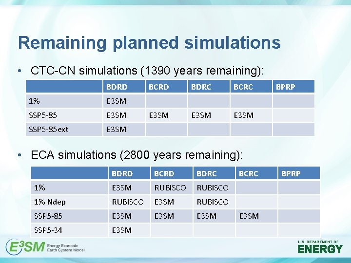 Remaining planned simulations • CTC-CN simulations (1390 years remaining): BDRD 1% E 3 SM