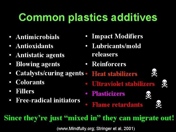 Common plastics additives • • • Antimicrobials Antioxidants • Antistatic agents Blowing agents •