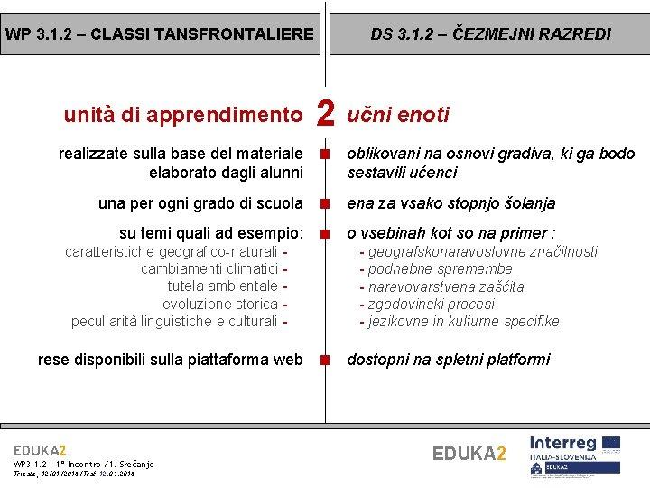 WP 3. 1. 2 – CLASSI TANSFRONTALIERE unità di apprendimento realizzate sulla base del