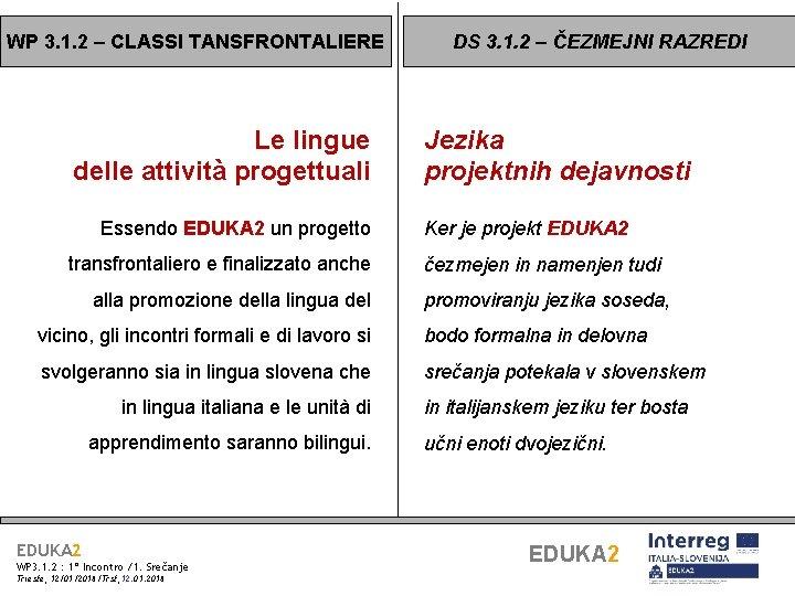 WP 3. 1. 2 – CLASSI TANSFRONTALIERE Le lingue delle attività progettuali Essendo EDUKA
