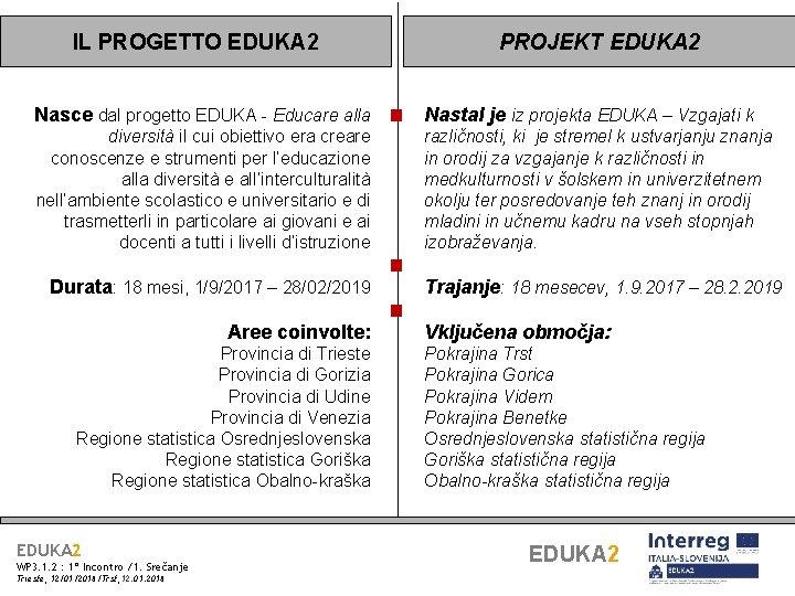 IL PROGETTO EDUKA 2 Nasce dal progetto EDUKA - Educare alla diversità il cui