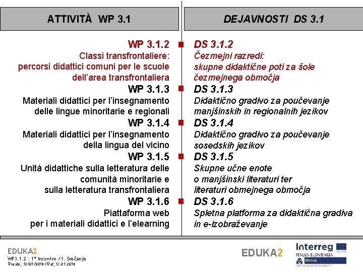 ATTIVITÀ WP 3. 1. 2 Classi transfrontaliere: percorsi didattici comuni per le scuole dell'area