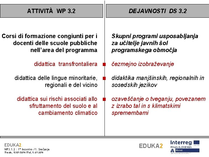 ATTIVITÀ WP 3. 2 Corsi di formazione congiunti per i docenti delle scuole pubbliche