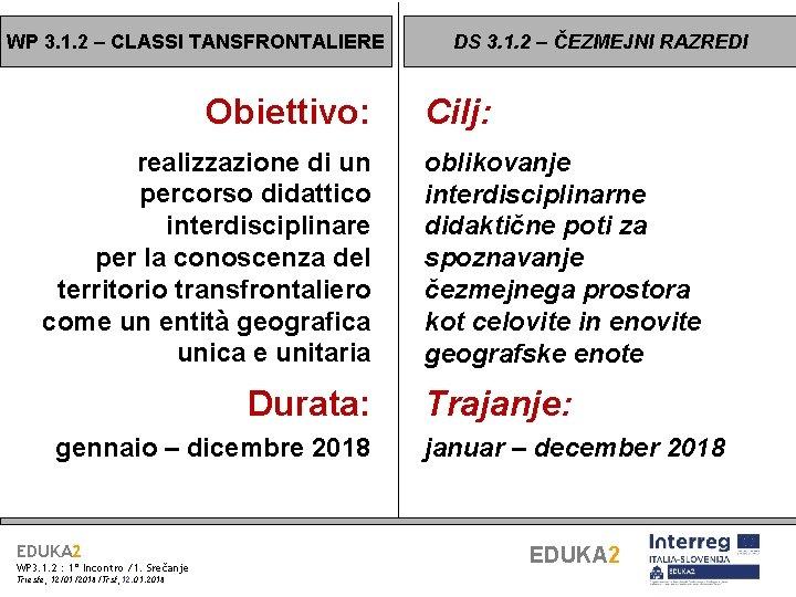 WP 3. 1. 2 – CLASSI TANSFRONTALIERE Obiettivo: realizzazione di un percorso didattico interdisciplinare