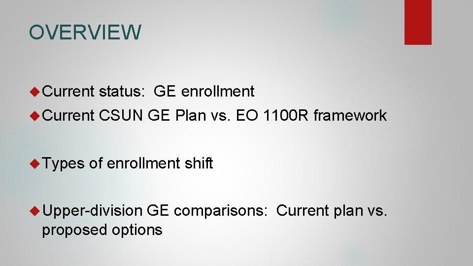 OVERVIEW Current status: GE enrollment Current CSUN GE Plan vs. EO 1100 R framework
