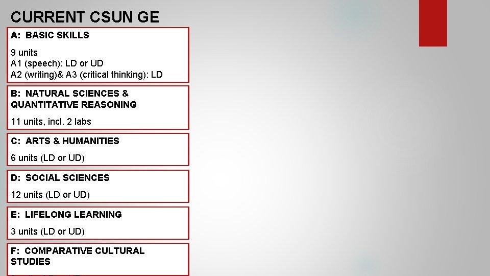 CURRENT CSUN GE A: BASIC SKILLS PLAN 9 units A 1 (speech): LD or