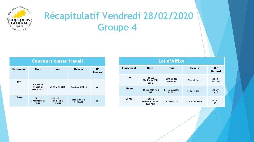 Récapitulatif Vendredi 28/02/2020 Groupe 4 Concours classe travail Classement Race Nom Eleveur Lot