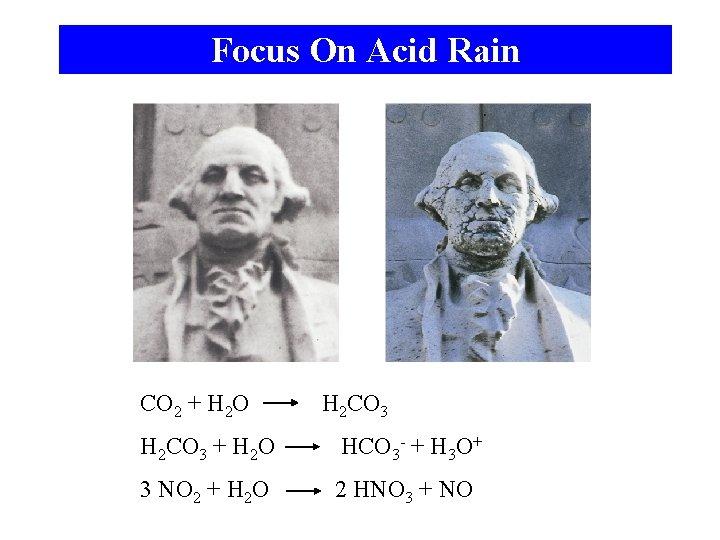Focus On Acid Rain CO 2 + H 2 O H 2 CO 3