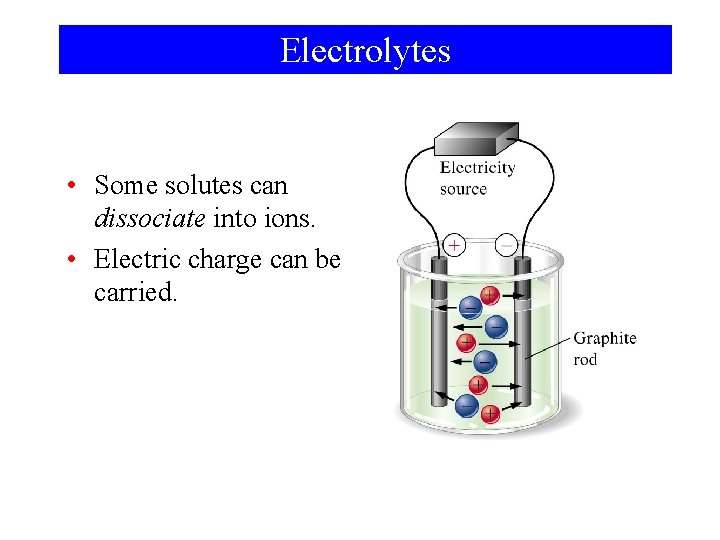 Electrolytes • Some solutes can dissociate into ions. • Electric charge can be carried.