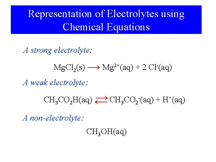 Representation of Electrolytes using Chemical Equations A strong electrolyte: Mg. Cl 2(s) → Mg