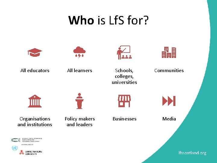 Who is Lf. S for? All educators All learners Schools, colleges, universities Communities Organisations