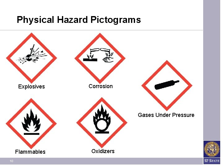 Physical Hazard Pictograms Explosives Corrosion Gases Under Pressure Flammables 10 Oxidizers