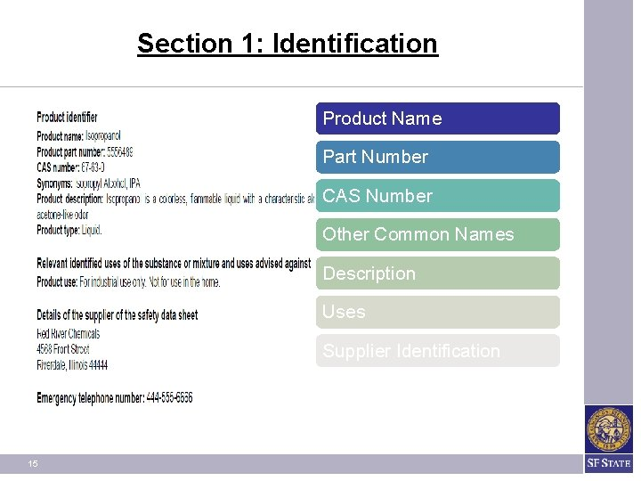 Section 1: Identification Product Name Part Number CAS Number Other Common Names Description Uses