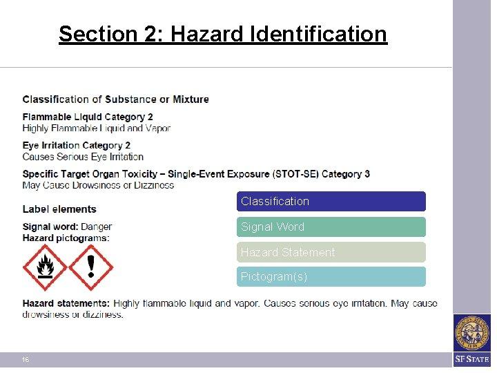Section 2: Hazard Identification Classification Signal Word Hazard Statement Pictogram(s) 16