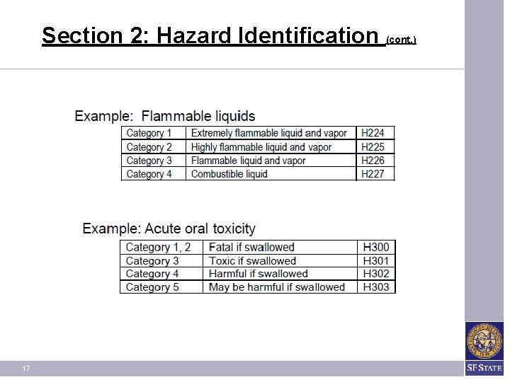 Section 2: Hazard Identification (cont. ) 17