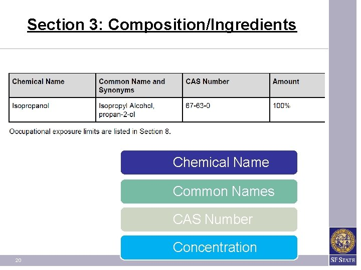 Section 3: Composition/Ingredients Chemical Name Common Names CAS Number Concentration 20
