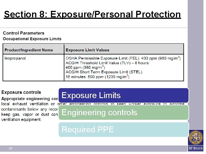 Section 8: Exposure/Personal Protection Exposure Limits Engineering controls Required PPE 25