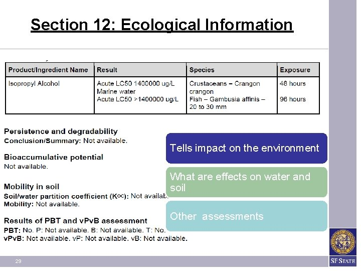 Section 12: Ecological Information Tells impact on the environment What are effects on water